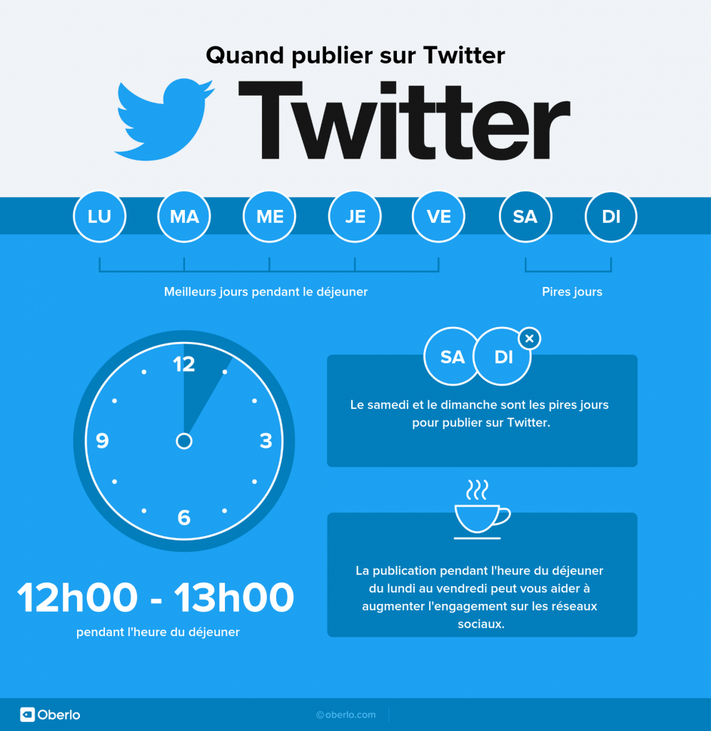 Reach Twitter