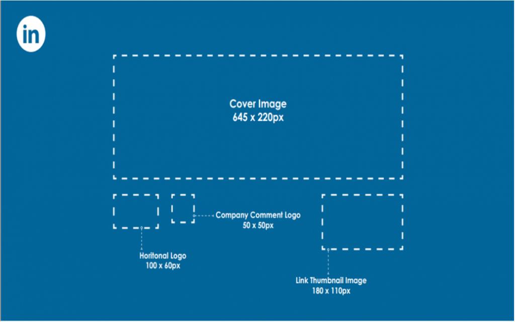 Schéma de taille d'image LinkedIn