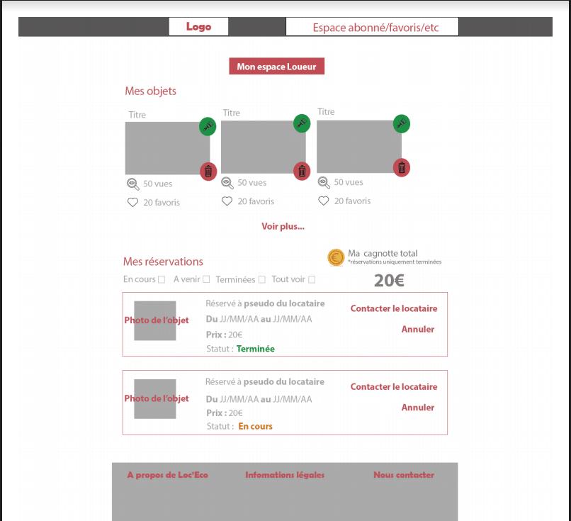Exemple de maquette pour un site e-commerce